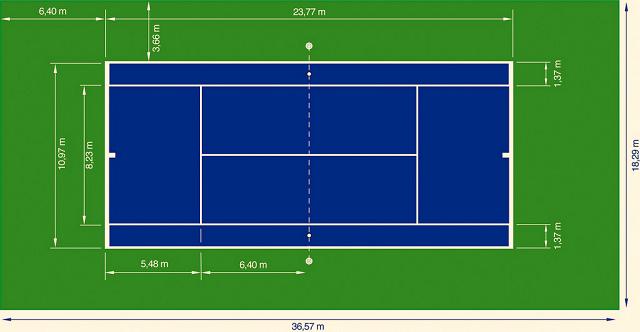 nhung-luu-y-can-biet-cho-nguoi-moi-bat-dau-choi-tennis-anh-2