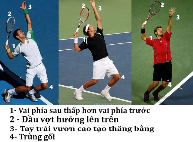 Ky-thuat-tung-bong-tennis-anh-1